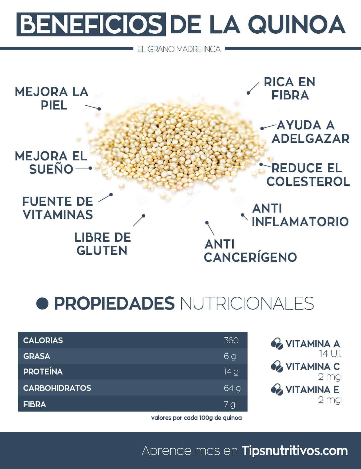 propiedades de la semilla quinoa