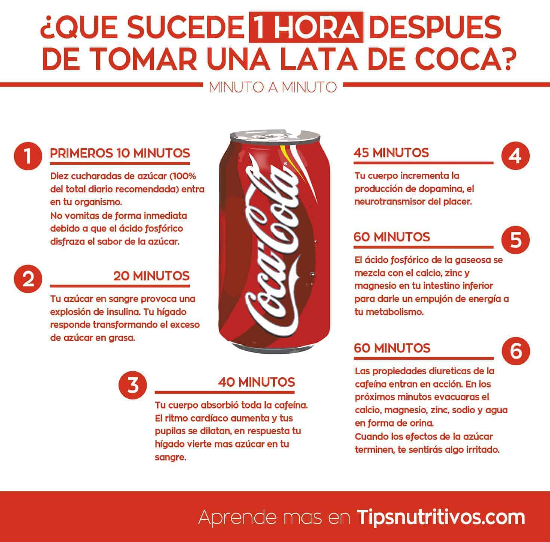 Infografia coca cola