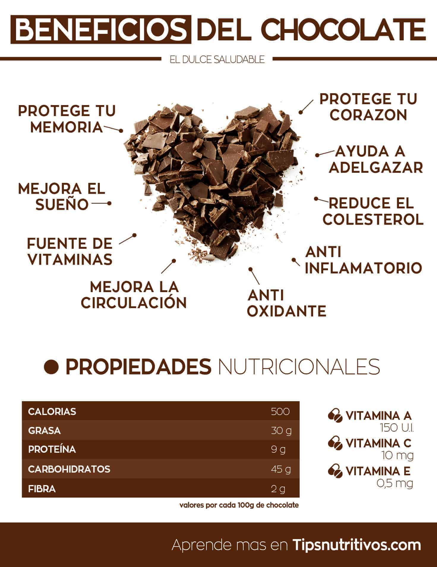 9 Sorprendentes Beneficios del Chocolate Amargo