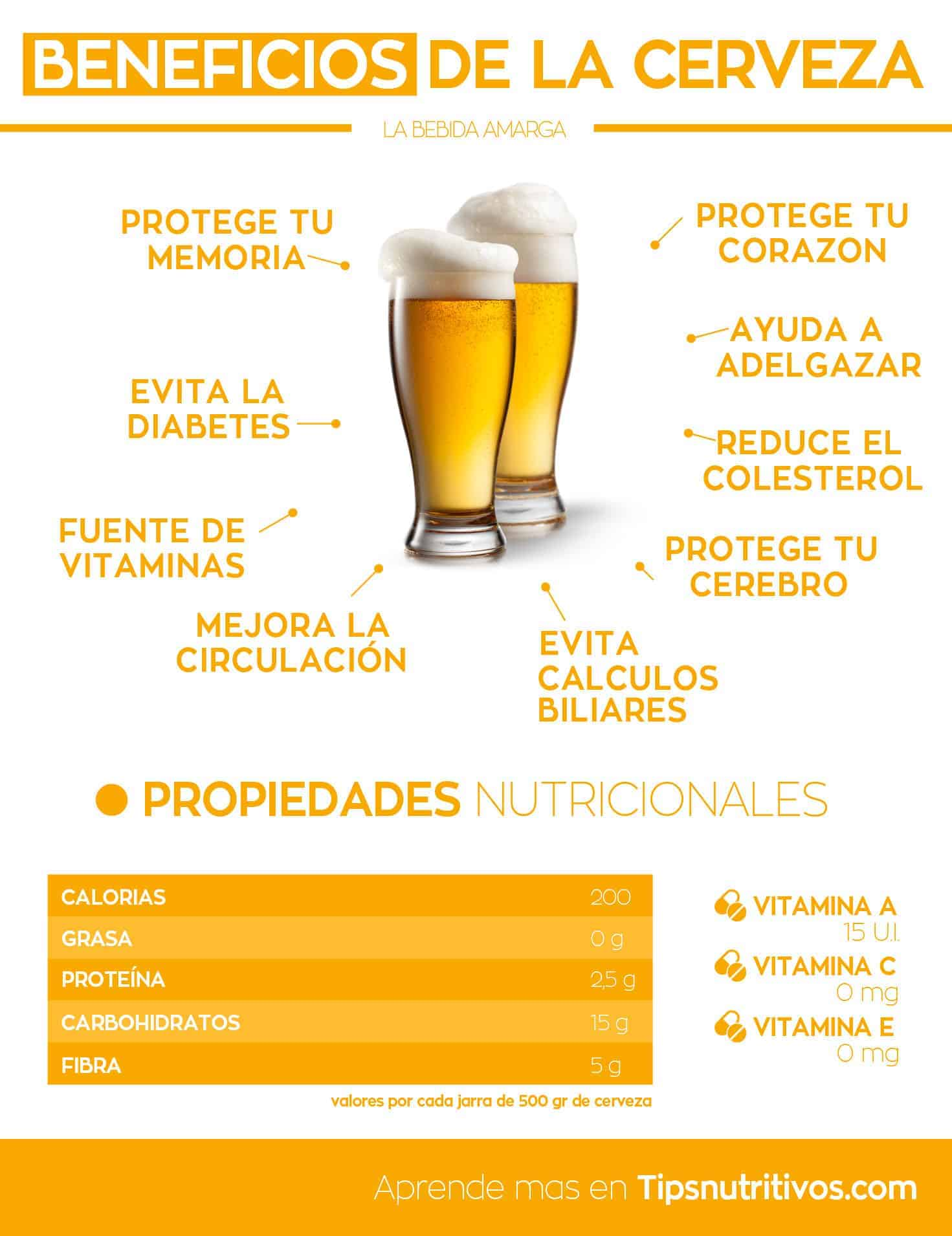 Beneficios de la cerveza - Infografia