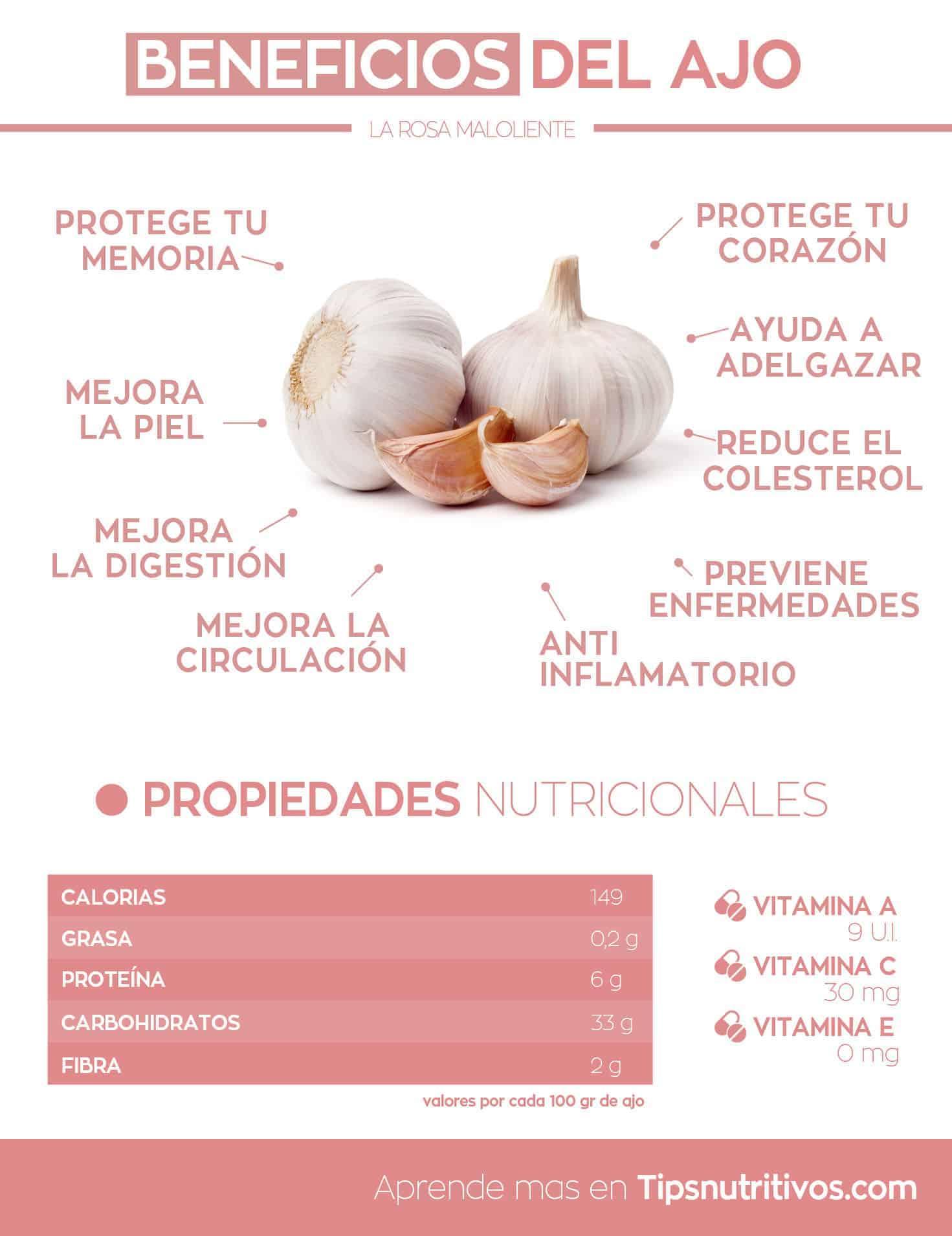 Beneficios del ajo - Infografia